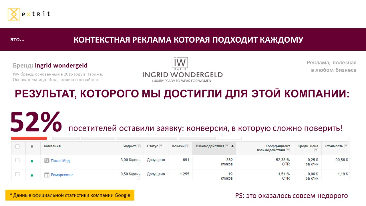 контекстная реклама Яндекс пример 1